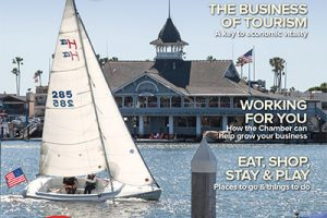 Community Guide Articles – 2015-2016 Newport Business Magazine